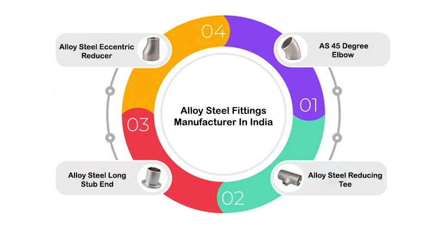 Alloy Steel Fittings Manufacturer In India