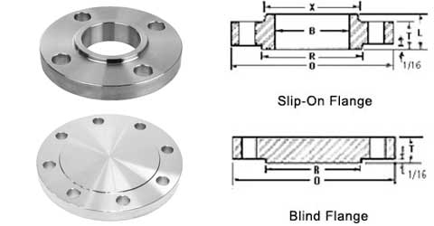 Dimension Table of 600# Pipe Flanges